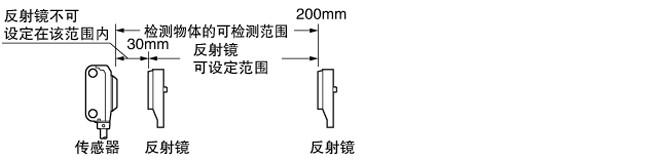 <NPN输出型> NPN开路集电极晶体管 最大流入电流:50mA 外加电压:30V DC以下(输出和0V之间) 剩余电压:2V以下(流入电流为50mA时)       1V以下(流入电流为16mA时) <PNP输出型> PNP开路集电极晶体管 最大流出电流:50mA 外加电压:30V DC以下(输出和+V之间) 剩余电压:2V以下(源电流为50mA时)       1V以下(源电流为16mA时)