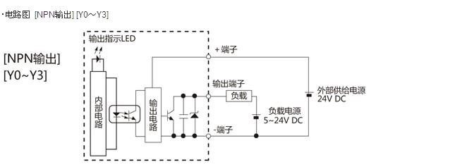 项目 规格 l14r l30r l40r l40mr l60r l60mr 绝缘方式 光耦合 输出